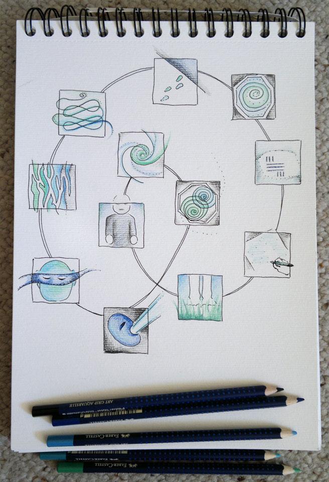 Colorierung mit Aquarellstiften - in den Farben zwischen Grün, Türkis und Blau.