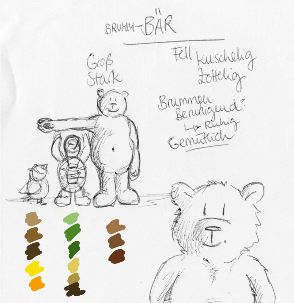 Brainstorming Brumm, der Bär.