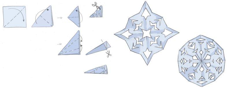 Bastelanleitung für Eissterne aus Papier.