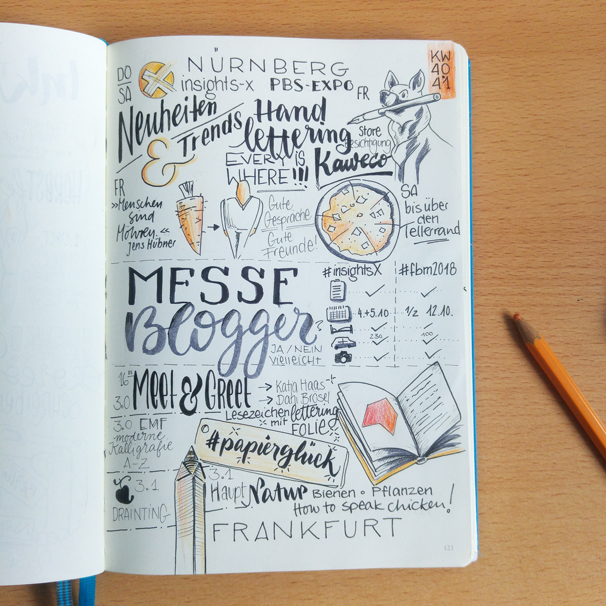 …und die Aufschlüsselung des Monats zu den beiden Messebesuchen: Insights-X in Nürnberg und Buchmesse Frankfurt.