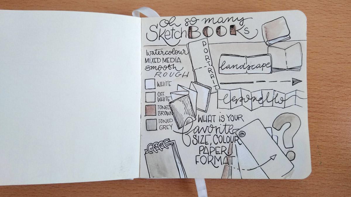 Skizzenbücher gibt es in unzähligen Formaten, verschiedenste Papier und Bindungen –welches magst Du am liebsten?