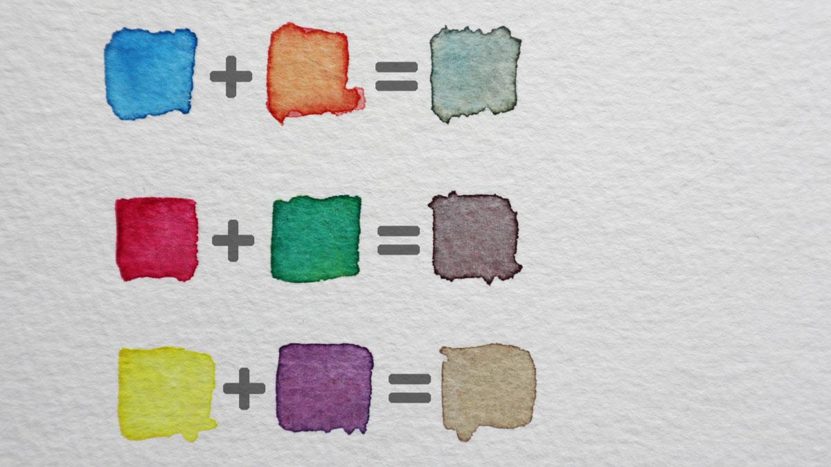 Farbtheorie: Mischt man Komplementärfarben ergibt sich eine neutrale, entsättigte Farbe.